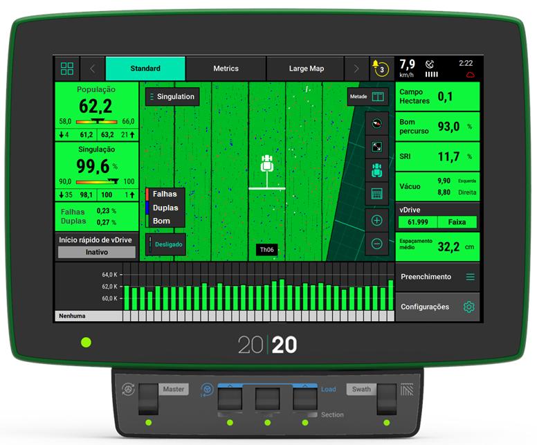 Monitor 20 20 mostrando os indicadores em gráfico de semáforo: Verde, Amarelo e Vermelho